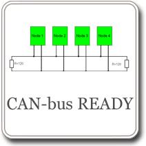 Can bus rendszer